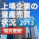 2013年度の上場企業の資産売買状況